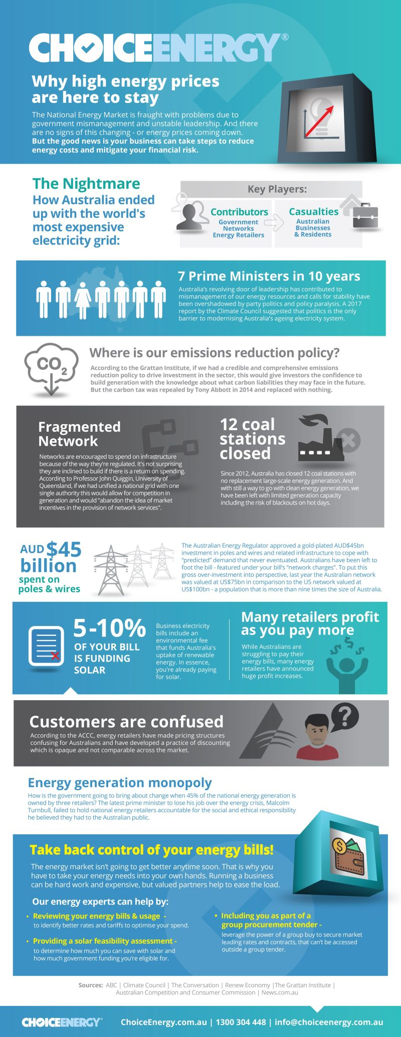 Why High Energy Prices Are Here To Stay_On Page Infographic